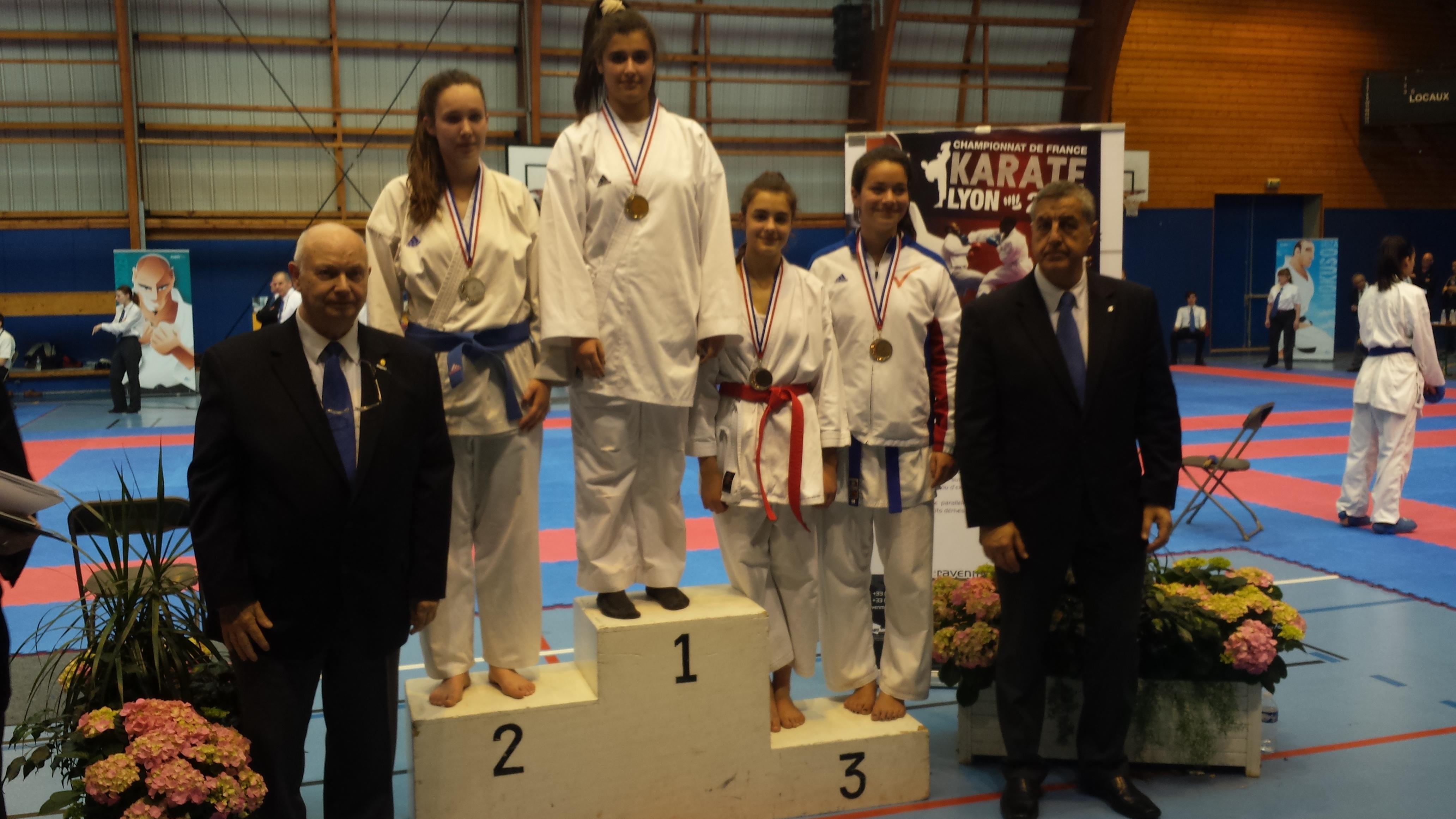 Championnats de France de Karaté